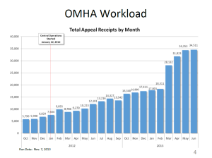 Notice the HUGE jump in appeals filed in FY2013. Why doesn't the CMS report included these in their figures?